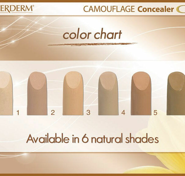 Coverderm Concealer Shades